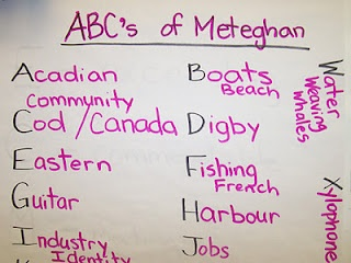Mrs. C's Classroom Corner: Our Study of Meteghan, Nova Scotia