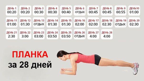 Планка представляет собой упражнение, в котором тело удерживается параллельно полу в прямом положении. Это упражнение считается самым простым и наименее затратным способом укрепления «основных» мышц тела. Вы слышали о 28-дневном испытании? Четырехнедельный вызов — это целенаправленный тренировочный режим для тех, кто хочет укрепить свое тело, не имея при этом времени на полноценную 30-45 минутную ежедневную …