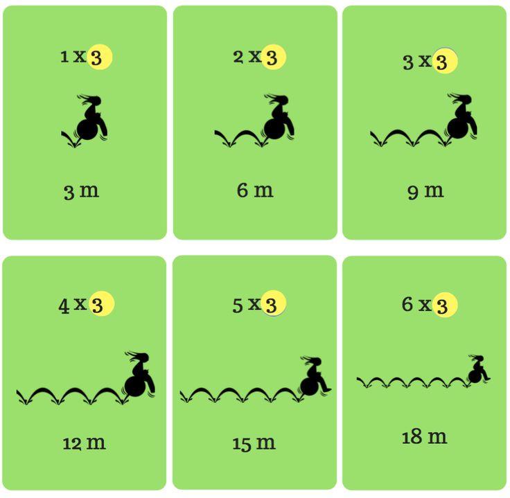 Les 304 meilleures images du tableau multiplication sur for Apprendre multiplication ce1