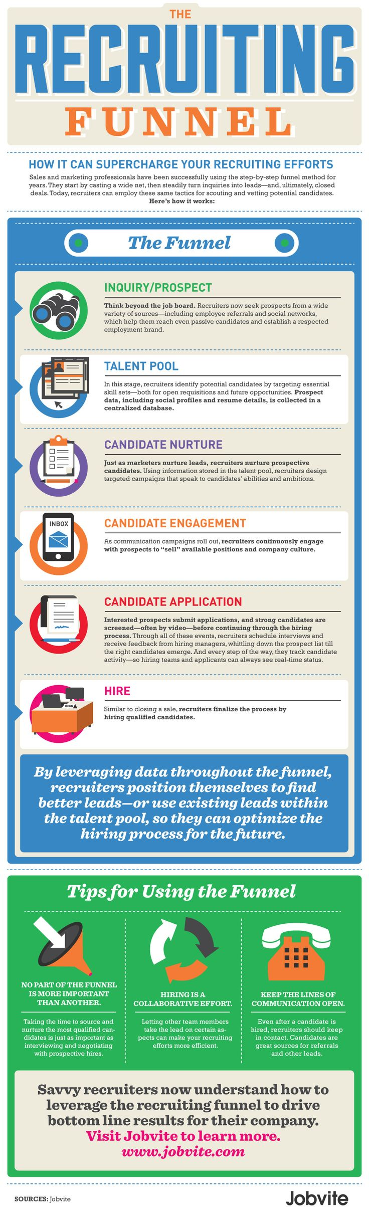 Supercharge Your Recruitment Strategy (Infographic)  Want to locate and hire the best talent? It might help to take a page from sales and marketing professionals and adopt their method of casting a wide net, turning inquiries into leads, and ultimately closing the deal.  Check out the infographic below, compiled by Jobvite, for the complete step-by-step guide on how to leverage the funnel method in order to optimize hiring.