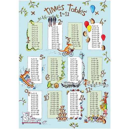 P30 Times Tables Poster. www.gailscards.com.au