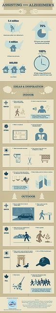 Alzheimers Activities Seasonal Suggestions for Active Living by InfographixMIX, via Flickr