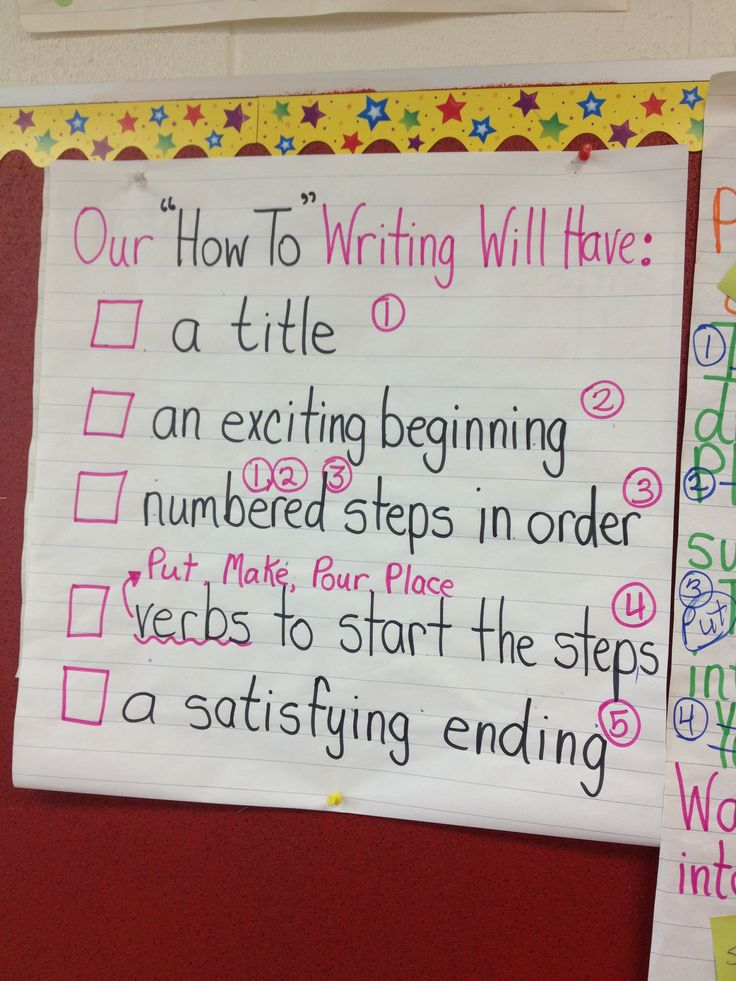 Criteria for recount writing.