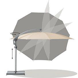 Vielfältige Neigungsmöglichkeit des Schirmdachs: Ampelschirm Glatz Pendalex