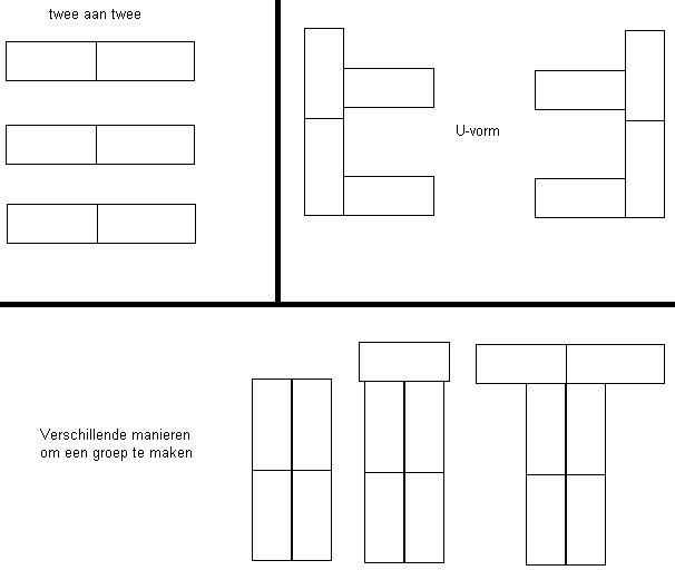 Handige tips omtrent organisatie in de klas!