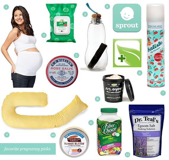 12 Essential Pregnancy Products Not anytime soon but I'm sure I'll be happy I pinned this someday...