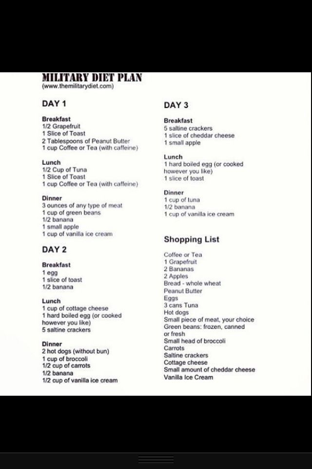 Military Diet: Day 1-3 and Shopping List | Look Good, Feel ...