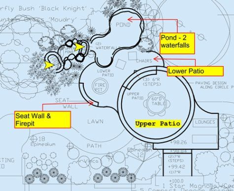 Patio Shapes And Layouts | Patio Ponds | Patio Design With Water Feature