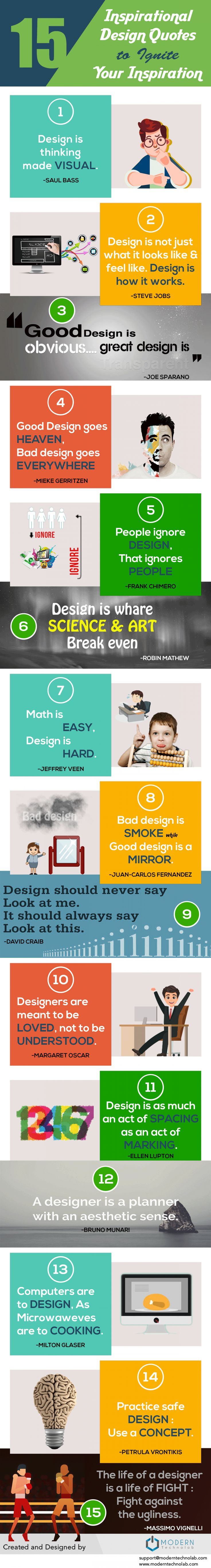 Are you a creative person? Are you a creative person with designing skills? Aha! Then, we are for sure that, you will like this infographic that we have designed especially for those creative people who love to feel inspire and execute their inspiration in their work. #inspirational #design #quotes #inspiration #web_design #infographic