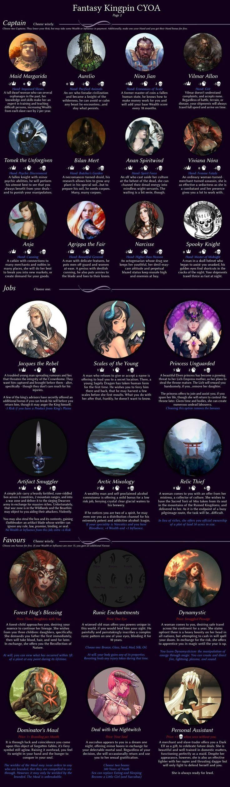Fantasy Kingdom CYOA