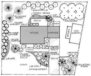 Best 25+ Garden design software ideas on Pinterest