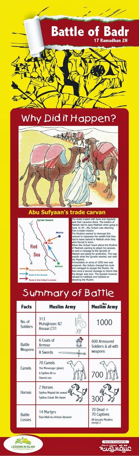 The+Battle+of+Badr+-+Poster.jpg (490×1600)