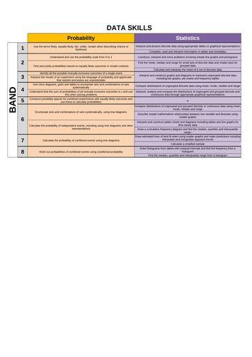 Mathematics Band Descriptors - New Curriculum (1-9)...
