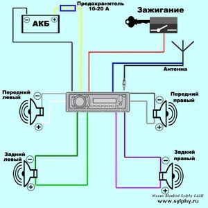 Как подключить автомагнитолу в машину