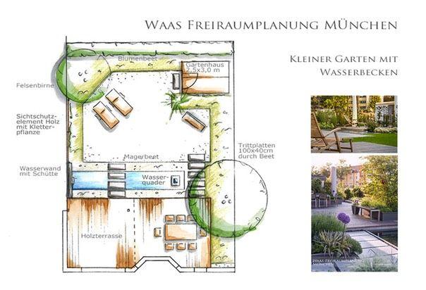 gartenplan kleiner-garten wasserbecken gartenplaene modern garten, Garten ideen