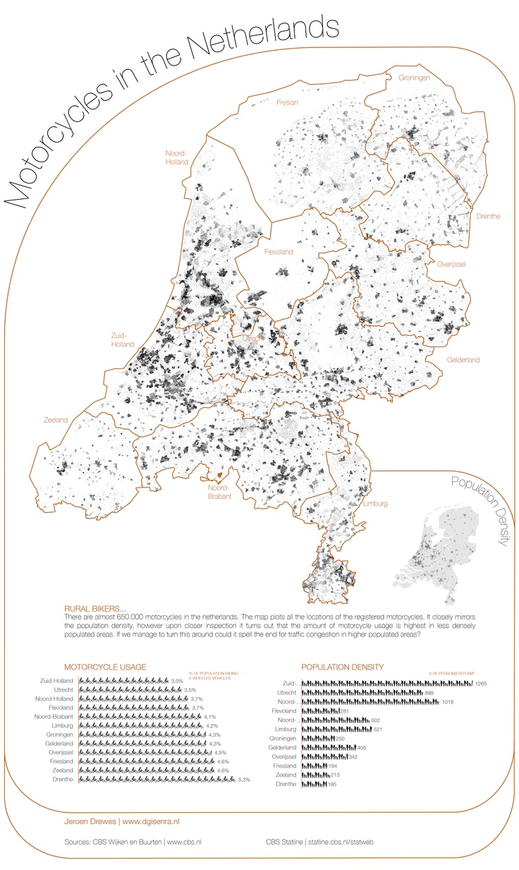 Motorcycles in the Netherlands Infographic
