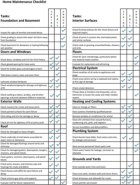 Door Maintenance Checklist & House Home Repair Checklist