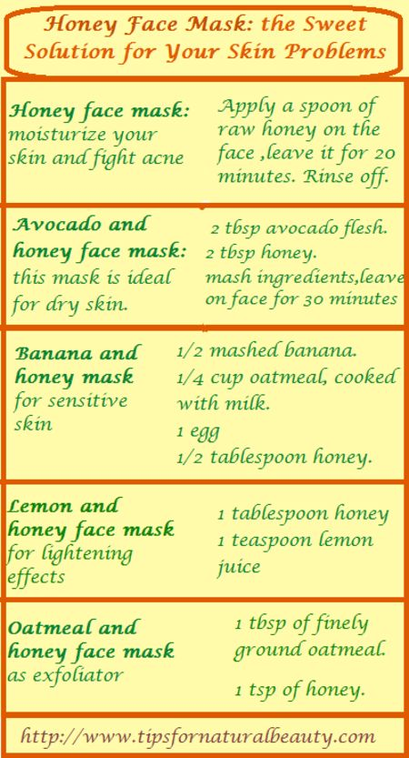 Honey Face Masks #natural #facials #greenbeauty #bellashoot