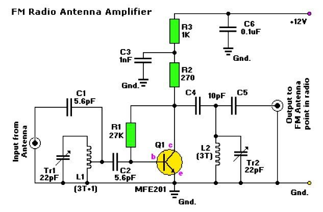 Active Antenna Amplifier For Fm Radio Fm Radio