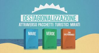 Infografica by Slevin http://www.slevin.it/7661/Infografica-Turismo-Fiumicino