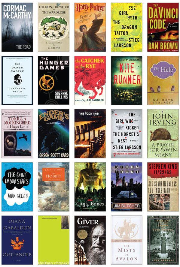 100 Books You Can't Put Down.   ...read lots of these, but hope to read them all!