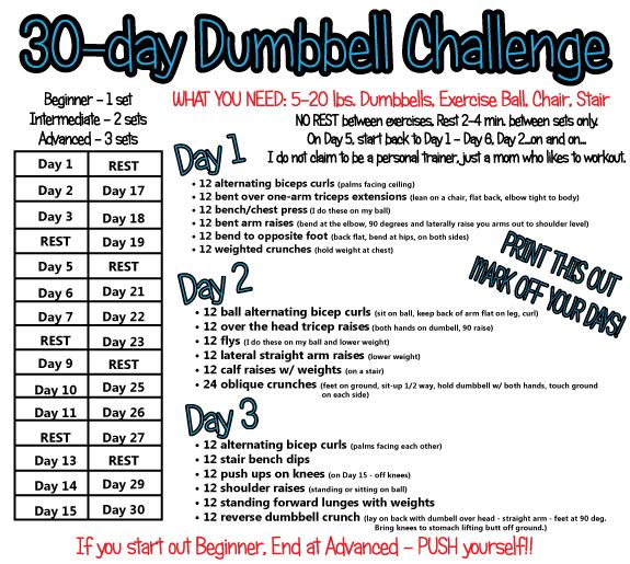 Todays Challenges For Crucial Aspects Of Weightlifting: 30-day Dumbbell Challenge Starting Today!! Get On The