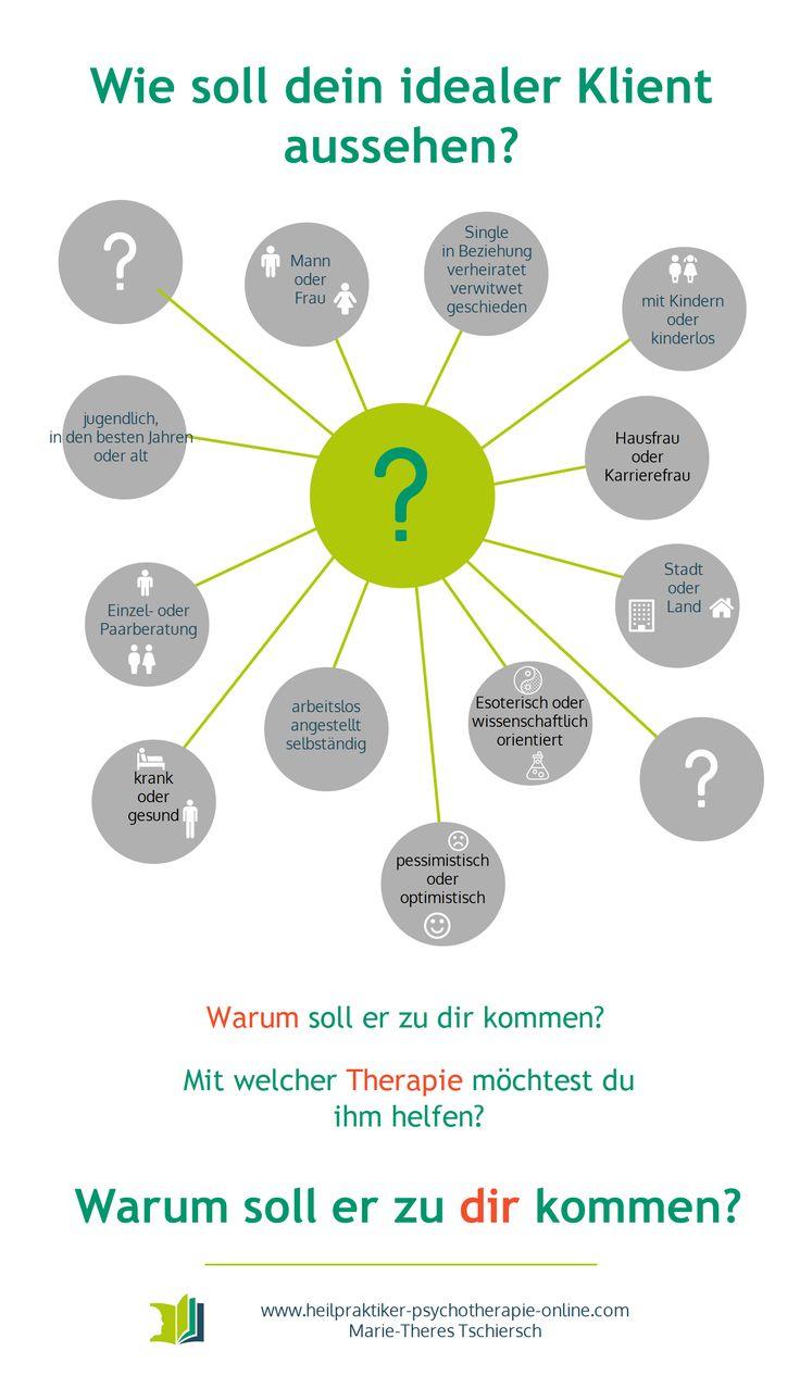 8 besten HP Prüfung Bilder auf Pinterest | Psychologie ...