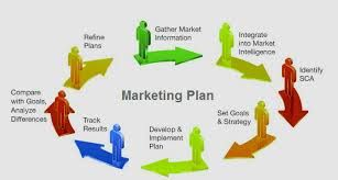 #FreeMarketingPlan #Template guides you in creating a plan for your small business. Visit us at http://www.8020center.com/FreeMarketingPlan/
