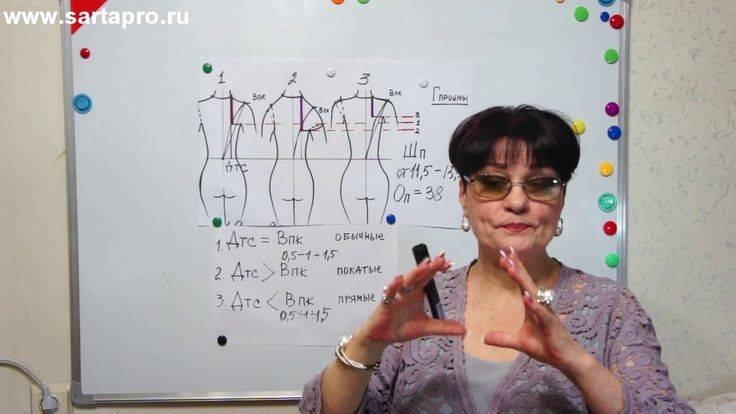 Анализ мерок урок 4 - Светлана Пояркова