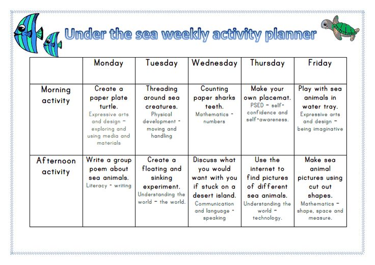 Under the sea weekly planner for eyfs / preschool children