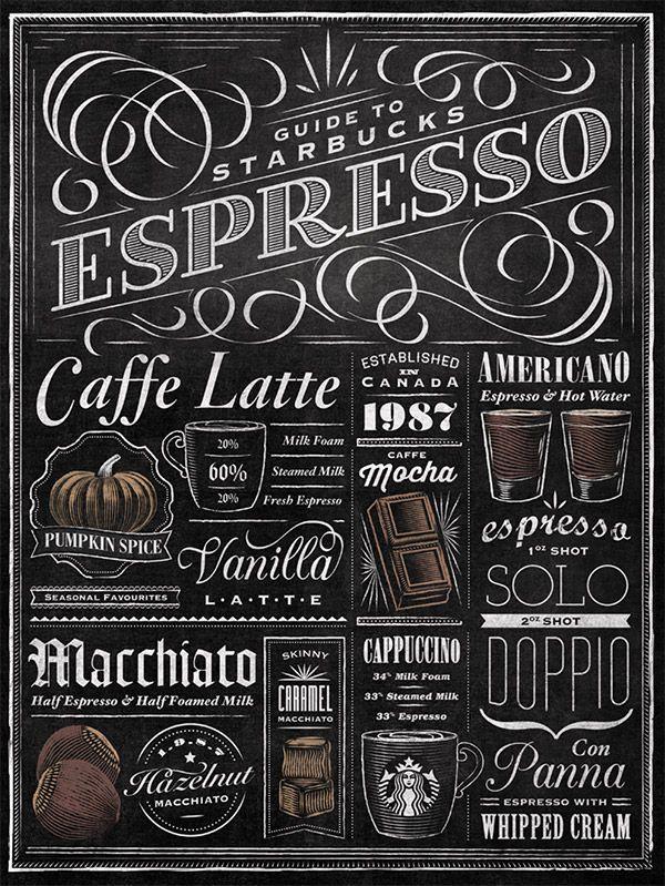 Starbucks Espresso Guide by Jaymie McAmmond