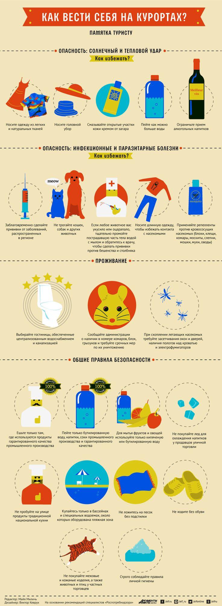 Правила пребывания за границей. Памятки туристу | Здоровая жизнь | Здоровье | Аргументы и Факты