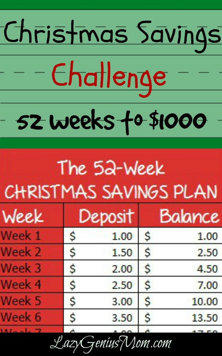 Challenge yourself to be prepared for Christmas expenses. This easy to follow 52 week savings plan will change the way you save!
