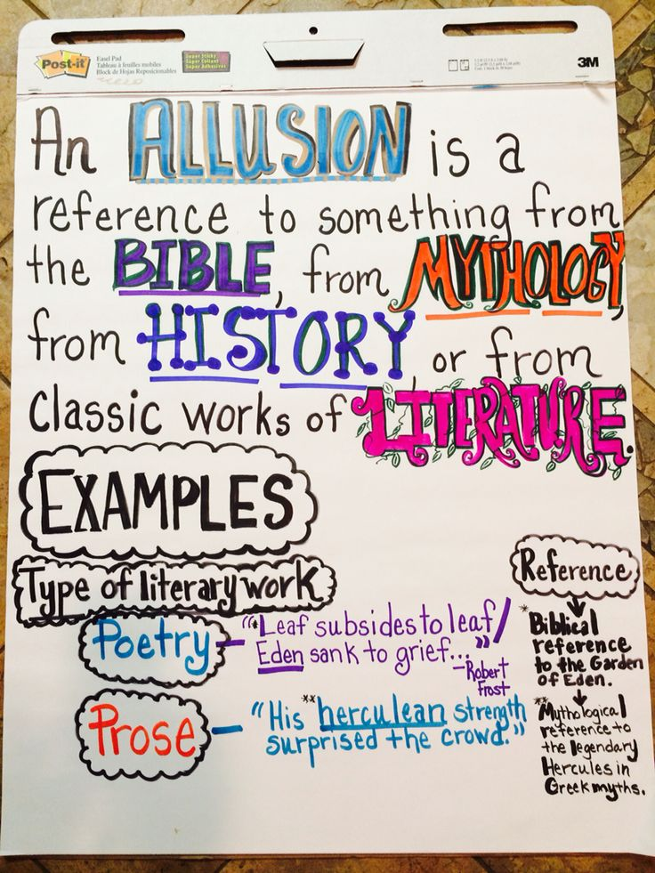 Teaching allusions can be a bit tricky for students to grasp, but once they begin to unlock their own schema they begin to find allusions, almost as if they've found hidden treasure!