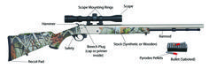 Shooting Sports Poster Ideas | 1000+ images about WeaponsForDummies on Pinterest | Wheellock ...