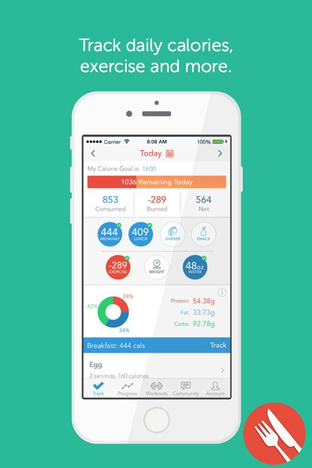 Tracking calories works! Join the millions who have lost weight with LIVESTRONG.COM's MyPlate Calorie Tracker — the most user-friendly way to track your calories and stay fit on your iPhone, iPad, and Apple Watch.