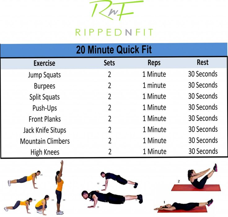 20 Minute Quick Fit Circuit - RippedNFit | Motivation Education Inspiration: Health & Fitness for Everyone