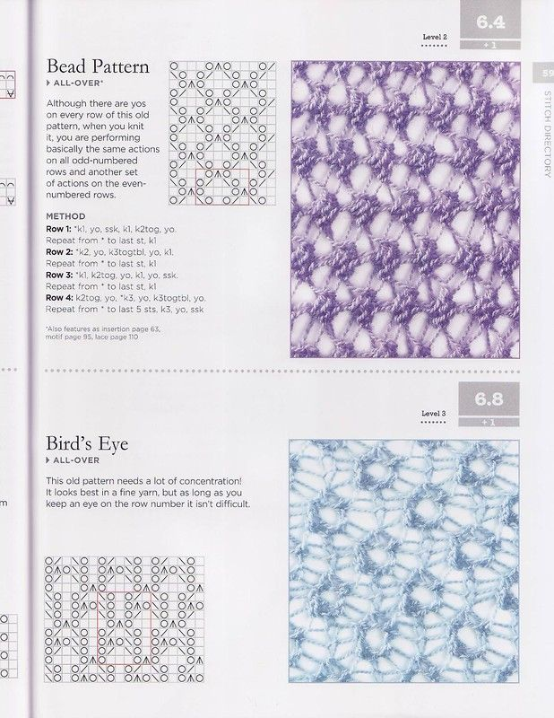 Shetland Lace Knitting Кружевные шали, палантины. Обсуждение на LiveInternet - Российский Сервис Онлайн-Дневников