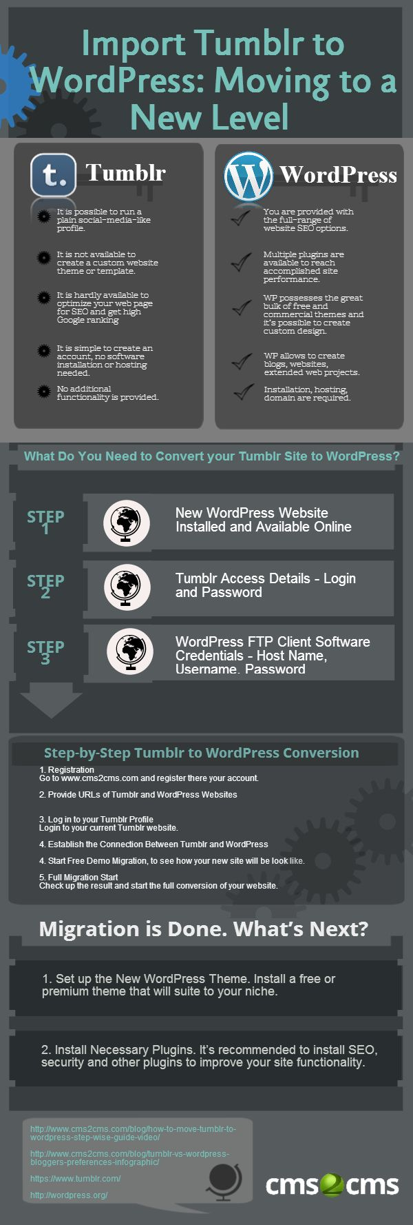 best how big is tumblr images on pinterest social media social