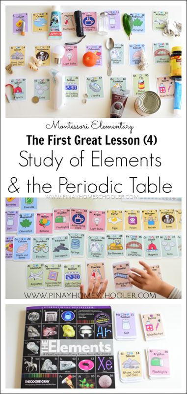 Hands-on learning of elements and periodic table