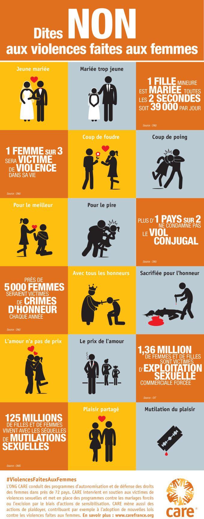Dites NON aux violences faites aux femmes !