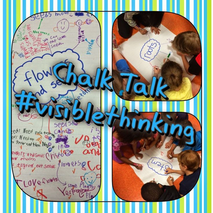 Mrs. Lirette's Learning Detectives: Book Talk Tuesday! Making Thinking Visible