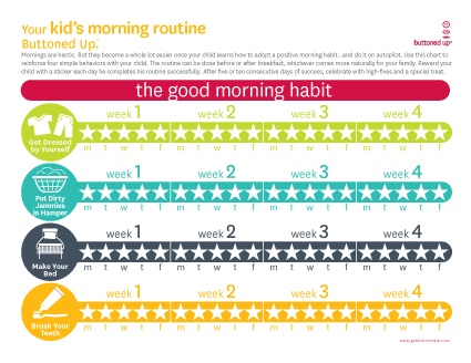 Kid's Morning Routine Charts
