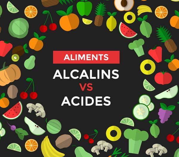 La théorie de l'équilibre acido-basique repose sur l'idée que l'alimentation affecte le pH du corps. Ainsi, a été établie une liste d'aliments acides et une liste d'aliments alcalins. Lorsque le corps métabolise et «brûle» la nourriture que nous ingérons, il laisse, comme pour un feu, des résidus. Ce sont ces restes de la combustion des aliments qui influeraient le corps selon leur nature acide, alcaline ou neutre. Partant de ce principe, ingérer un aliment considéré comme acide donnera…