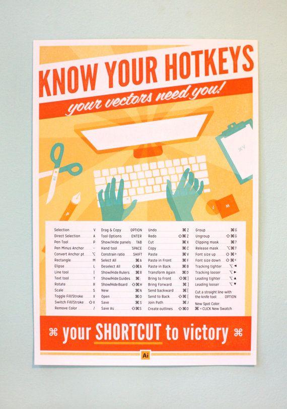 Know Your Hotkeys Poster   Adobe Illustrator 13 x 19