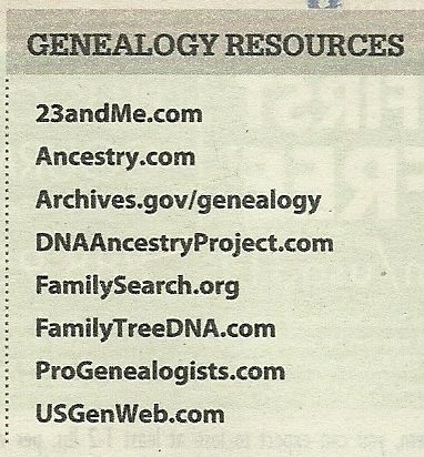 Geneaology Resources.