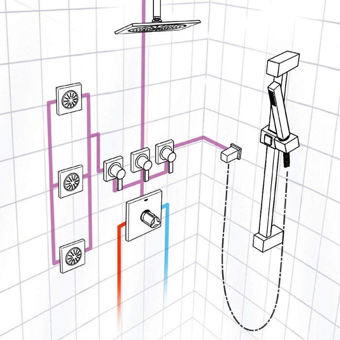 Allure Thermostatic Complete Shower System With Rough In Valve Shower Plumbing Shower Systems