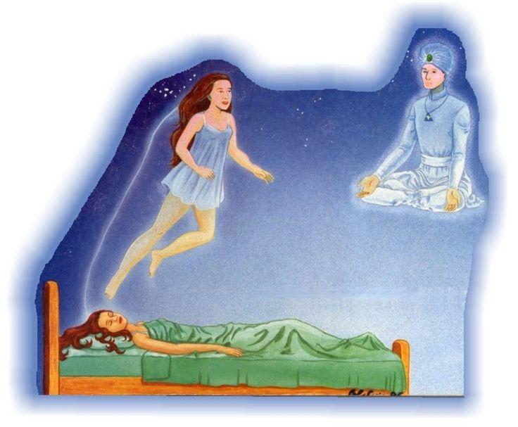 viagem astral / Projeção astral  / Viagem da alma / Viagem Espiritual II - Wagner Borges