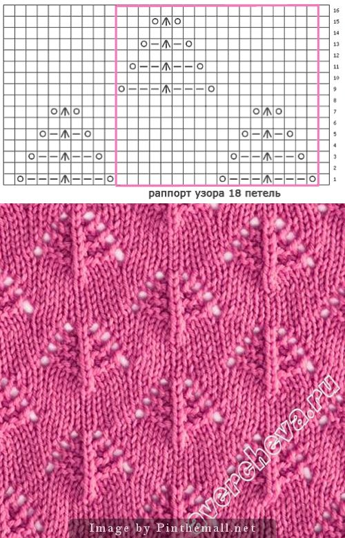 """#KnittingStitch - This lovely lace stitch has a simple repeat. It's the kind of stitch where you see immediately what to do as you knit along. Any errors would show up immediately. In other words, it's good for new lace knitters. I imagine this in a beautiful pine green for a very Christmas-y sweater or shawl!"" #KnittingGuru ** http://www.KnittingGuru.etsy.com"