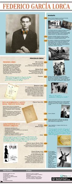 García Lorca infografía
